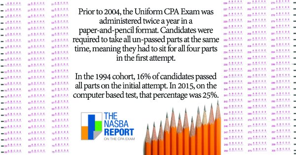 NASBA Stats via CPA Exam News