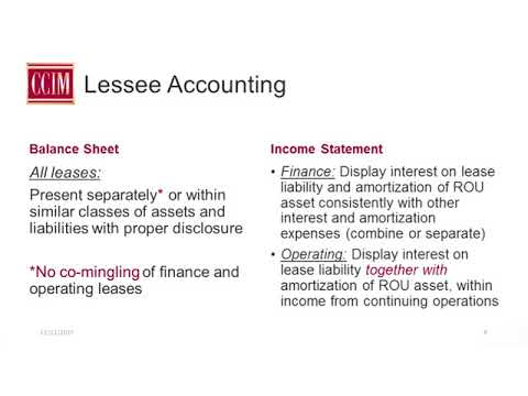 New Lease Accounting Standards for 2019 - Accounting Zone